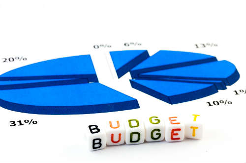budget - AskTheMoneyCoach