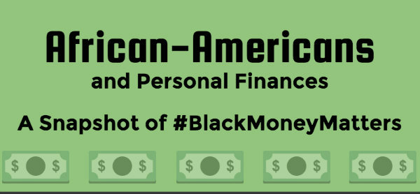 African-Americans and Personal Finances Infographic
